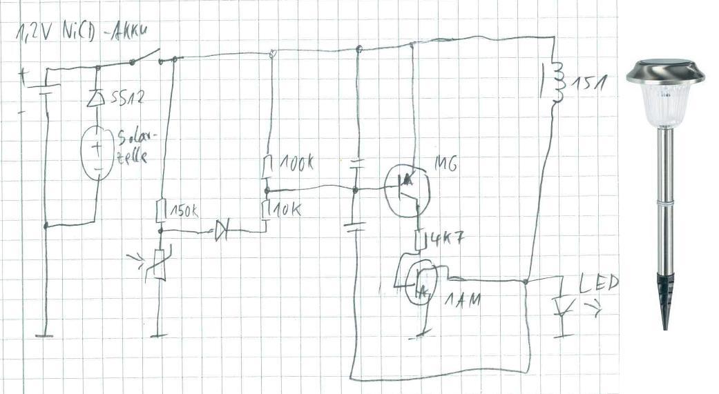 solar gartenleuchte. Black Bedroom Furniture Sets. Home Design Ideas