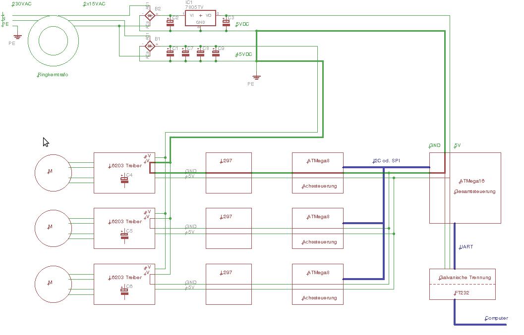 Schrittmotorsteuerung mit Trinamic TMC249 und TMC428 realisieren ...