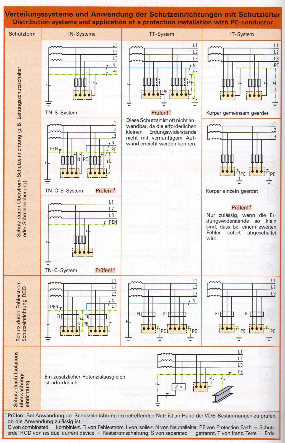FI Schater Anklemmen - Mikrocontroller.net