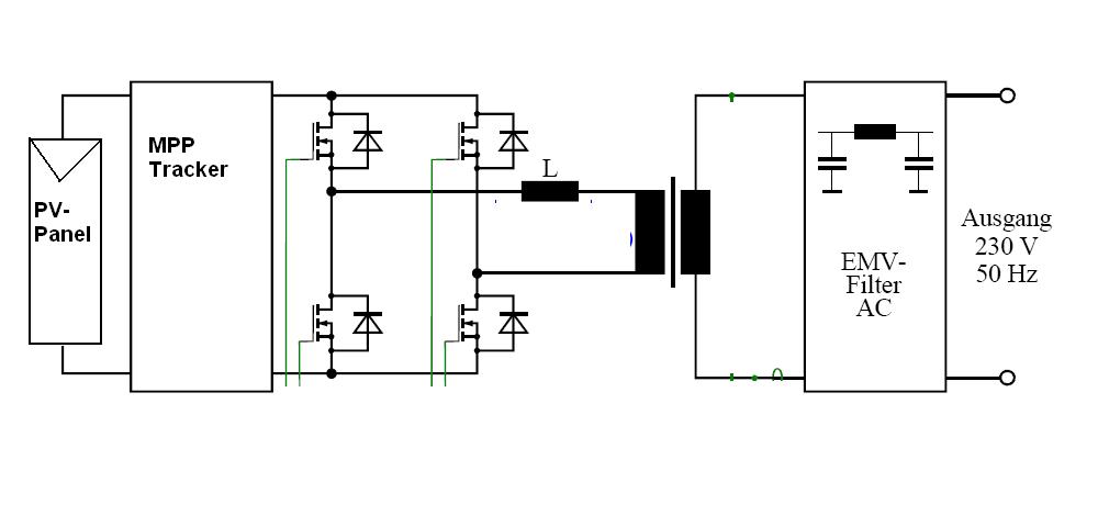 Wechselrichter zur Netzeinspeisung bauen? - Mikrocontroller.net