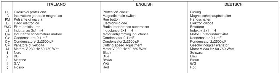 Fehlersuche: Motoransteuerung (Schaltplan vorhanden ...