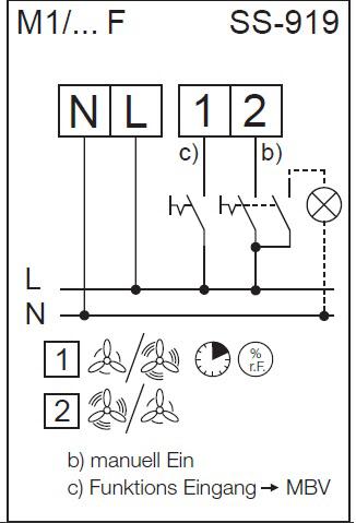 Ezgo Golf Cart Rear Axle Diagram furthermore Bad Boy Golf Cart Accessories moreover  on yamaha g19e wiring diagram