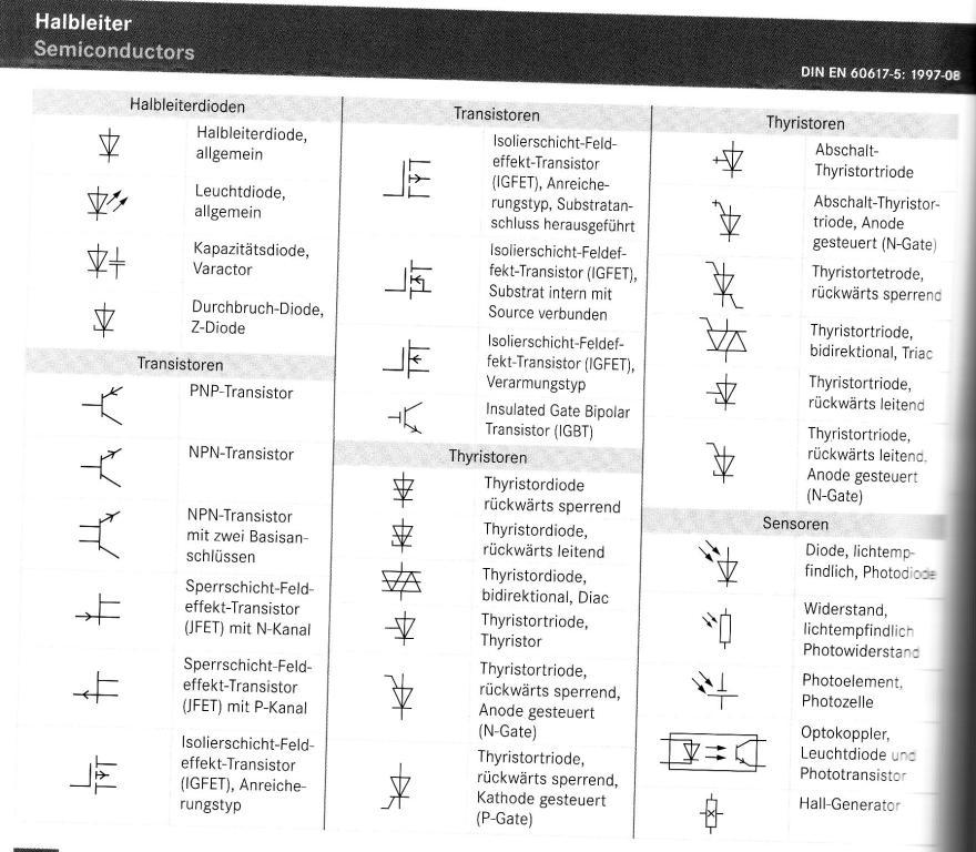 Schaltplaneditor für Dokuzwecke - Mikrocontroller.net