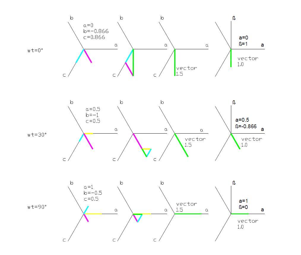 Vektoren, Schaltungen usw. zeichnen - Mikrocontroller.net