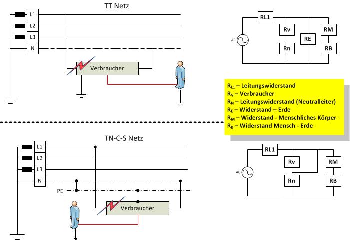 TT- / TN-Netz Schaltplan - Mikrocontroller.net