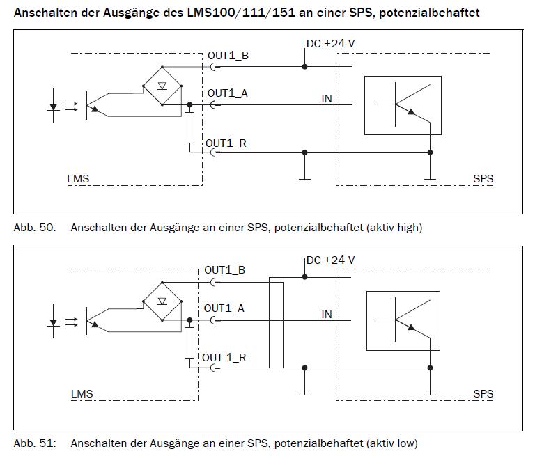 Niedlich Motorregelkreis Mit Sps Galerie - Elektrische Schaltplan ...