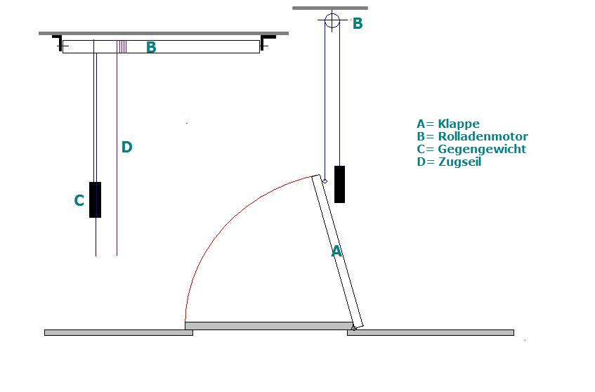 ffnung f r dachbodenluken. Black Bedroom Furniture Sets. Home Design Ideas