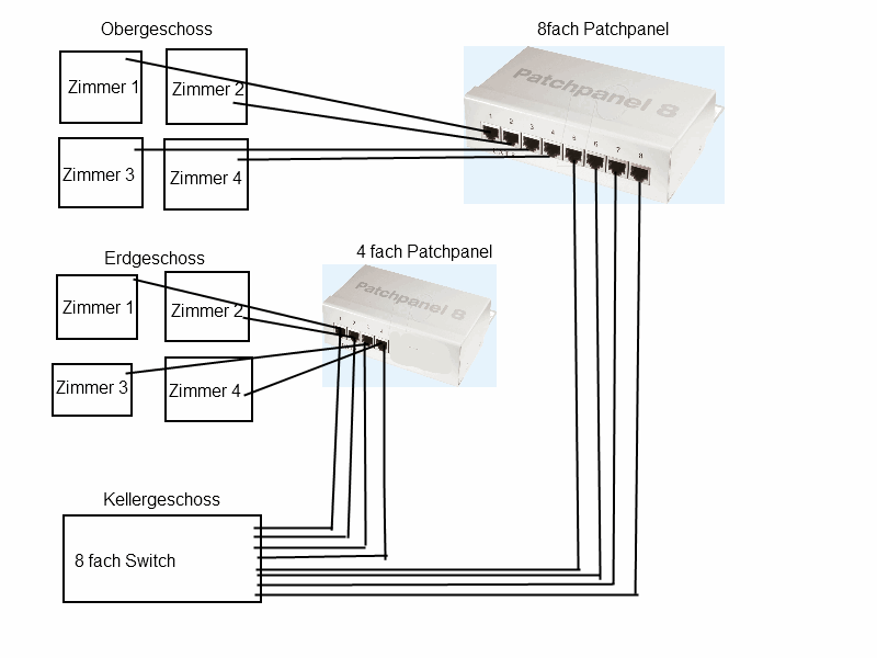 patch panel wiring diagram  diagrams  auto fuse box diagram