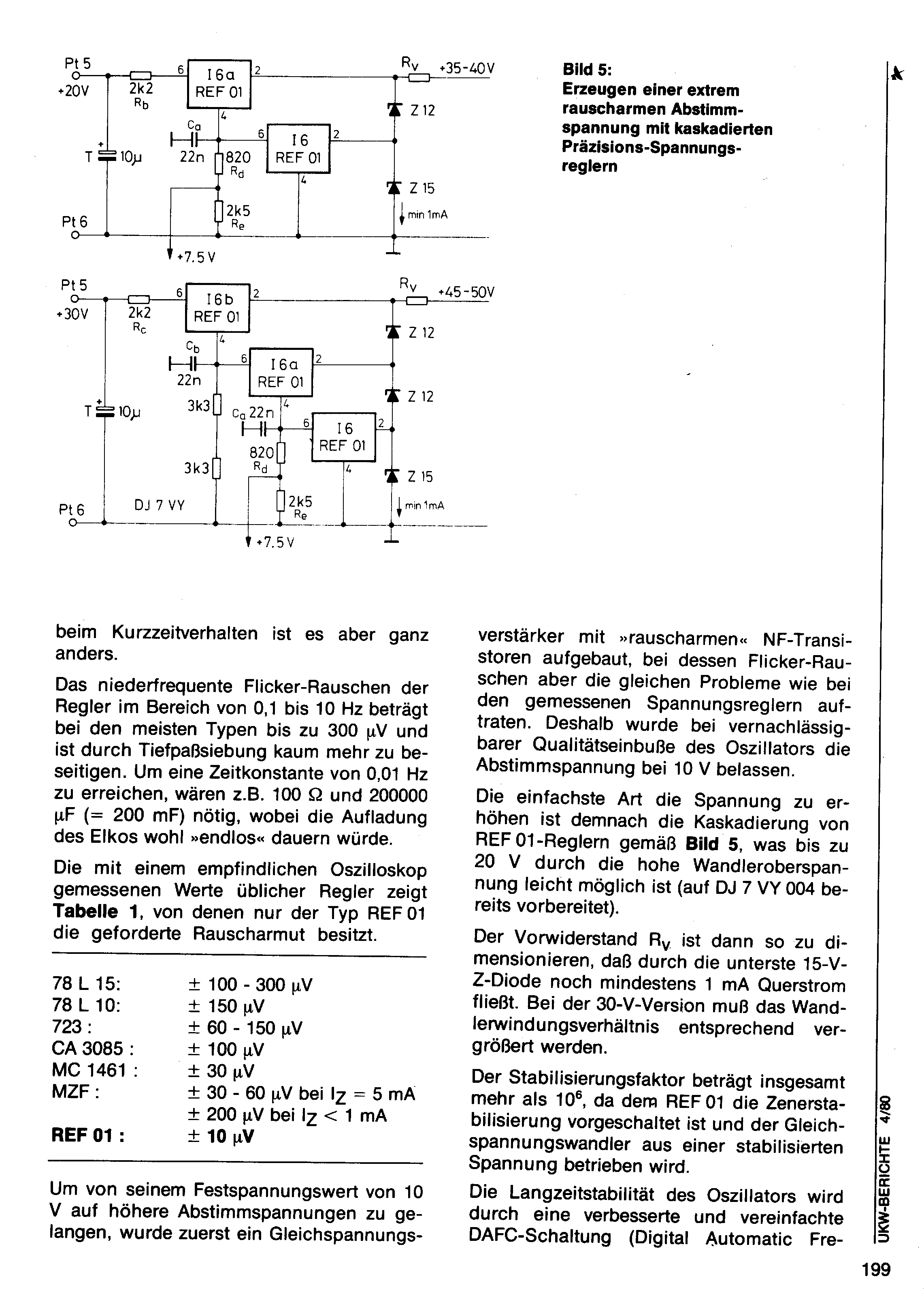 rauscharme Spannungsregler und Referenzen - Mikrocontroller.net