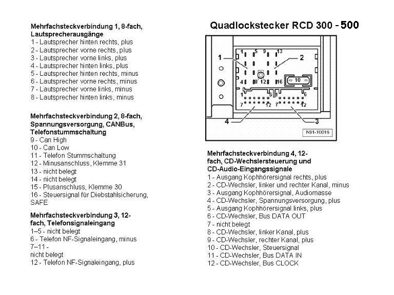 Stecker Belegung on Vw Jetta Wiring Diagram