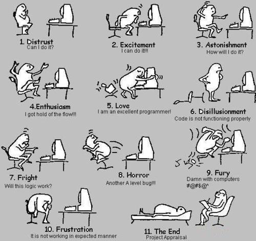 softwareentwicklung-vorgehensweise
