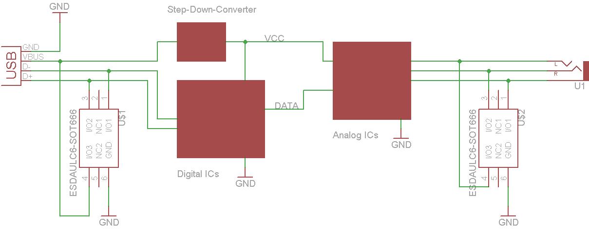 Schaltplan ESD Tipps - Mikrocontroller.net