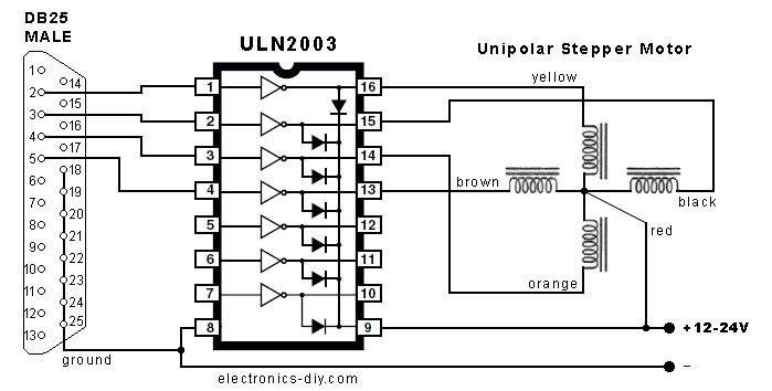 schrittmotor  u00fcber serial schnittstelle mit vorgeschaltenem