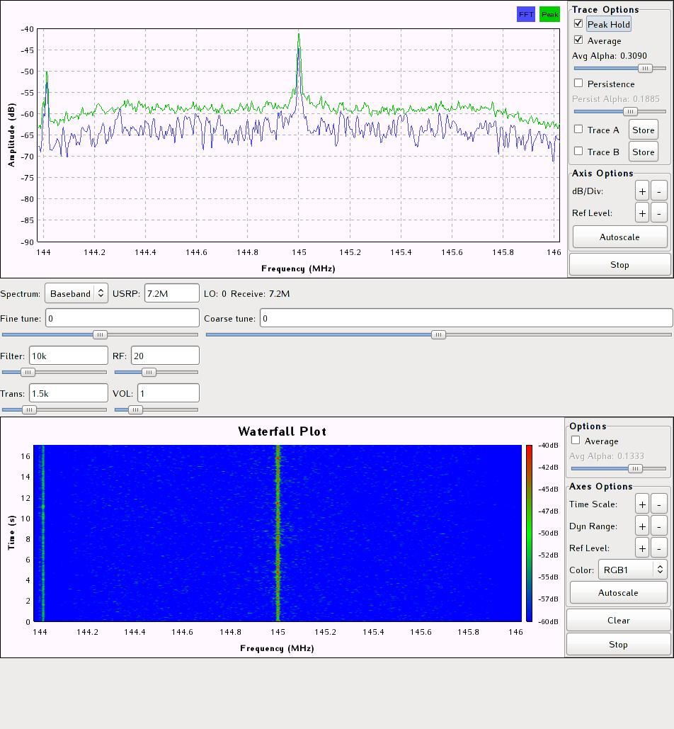 2m-Empfang mit DAB-Stick - Mikrocontroller.net