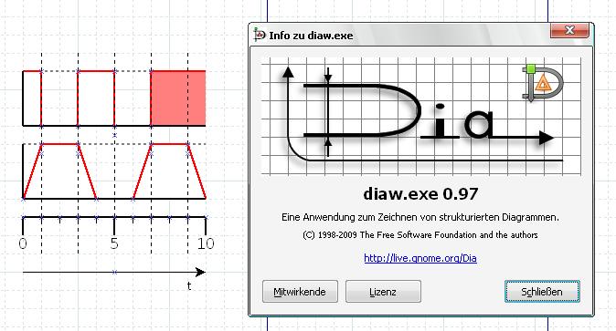 Zeitablaufdiagramm - Mikrocontroller.net