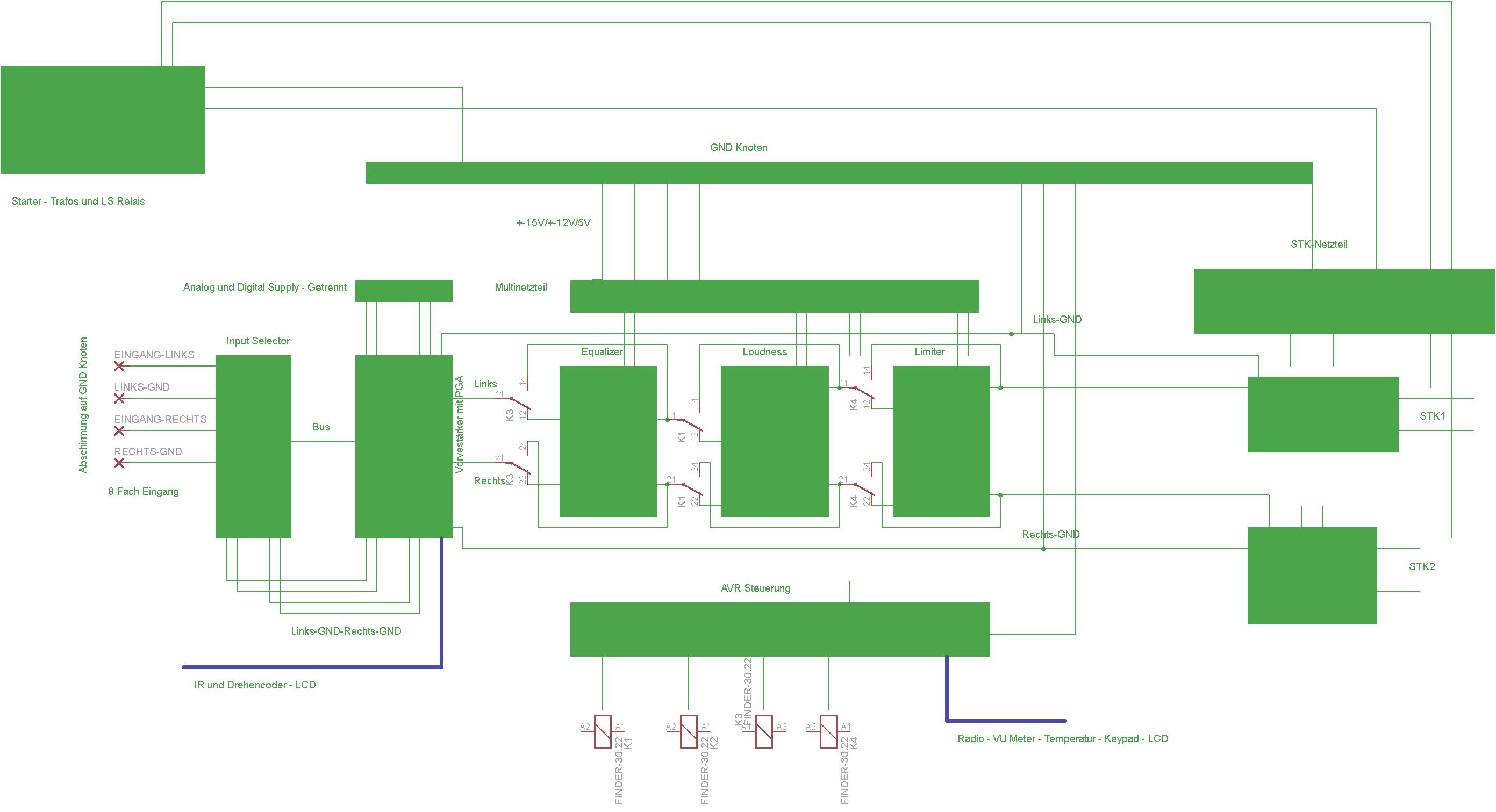 Projekt Mein Wohnzimmerverstrker Stk4050 Audio Amplifier With 200w Output Amp Block