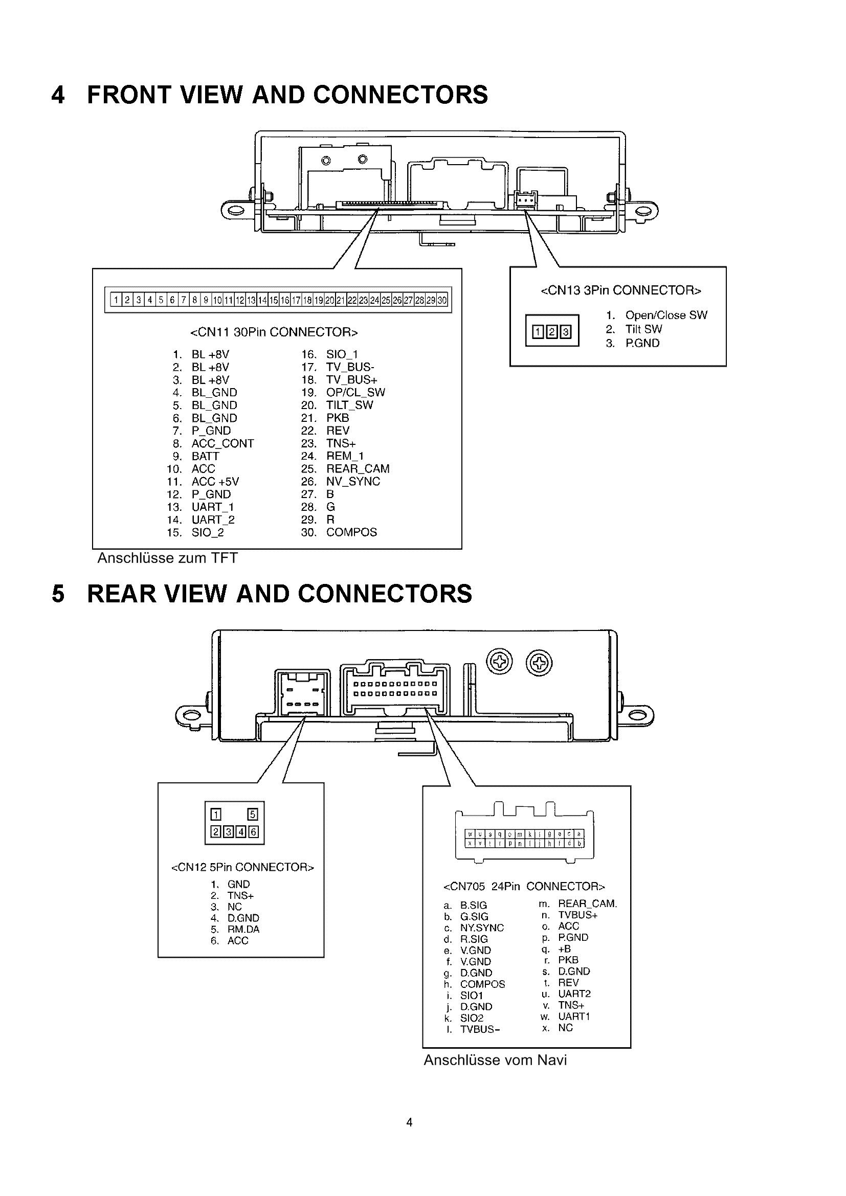 Monitor vom Navi weiter verwenden - Mikrocontroller.net
