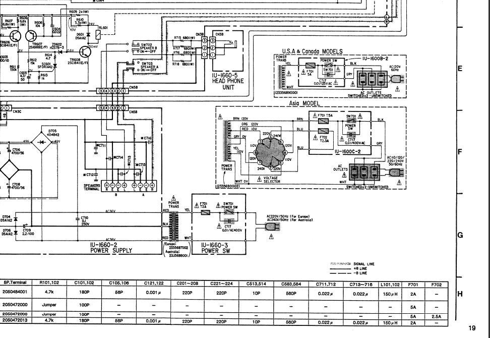 Transformator des Denon PMA-320 - Mikrocontroller.net