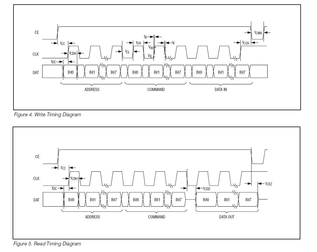 I2C basics mit MSP430 - Mikrocontroller net