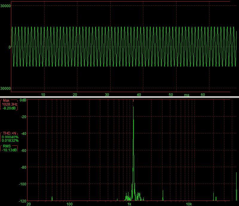 Lehrling in Sachen Verstärker - Mikrocontroller net