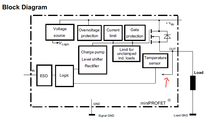 Hilfe Bei Zeichen In Block Diagramm