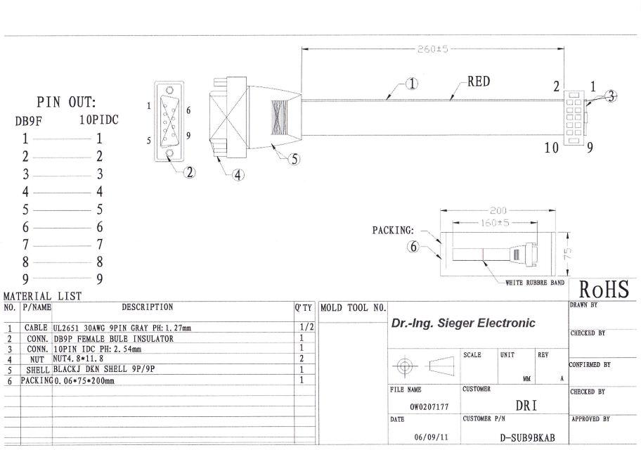 Pinbelegung D-SUB-Anschlusskabel Pole: 9 Buchse, gerade ...