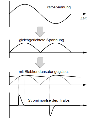 Gleichrichter Spannung Berechnen : netzteilstabilisierung 40v 20a ~ Themetempest.com Abrechnung