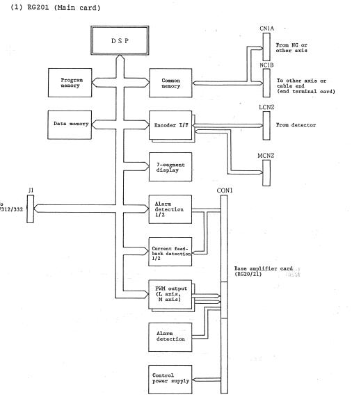 Ausgezeichnet Ein Blockdiagramm Ideen - Der Schaltplan - greigo.com