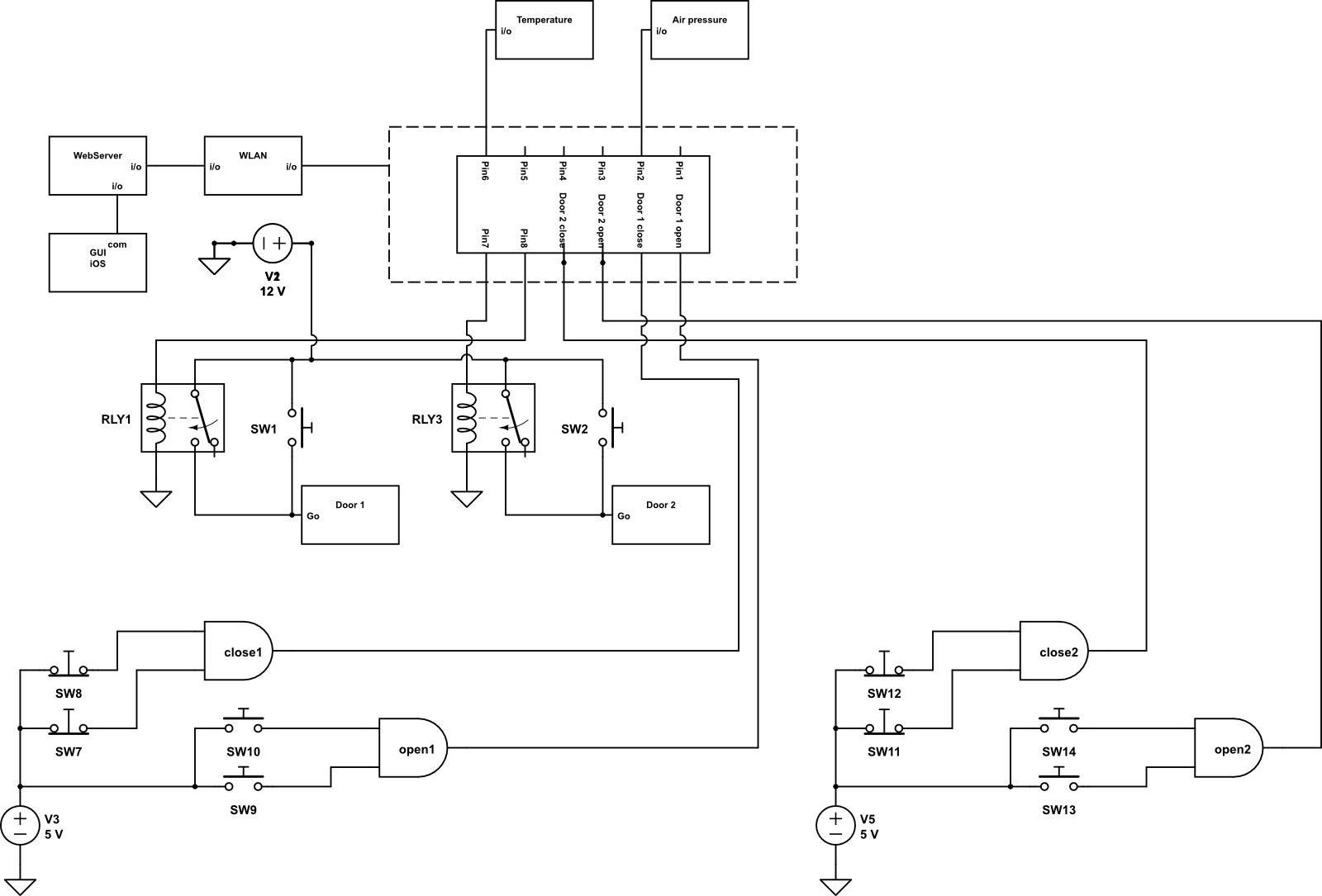 Fantastisch Handwerker Garagentor Sensor Schaltplan Bilder ...