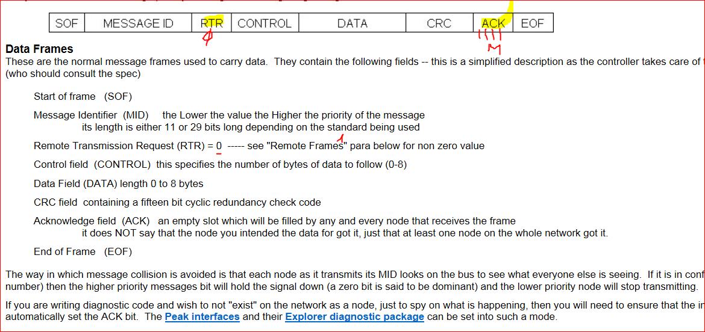 C_CAN Device: LPC11C24/301 - Mikrocontroller net