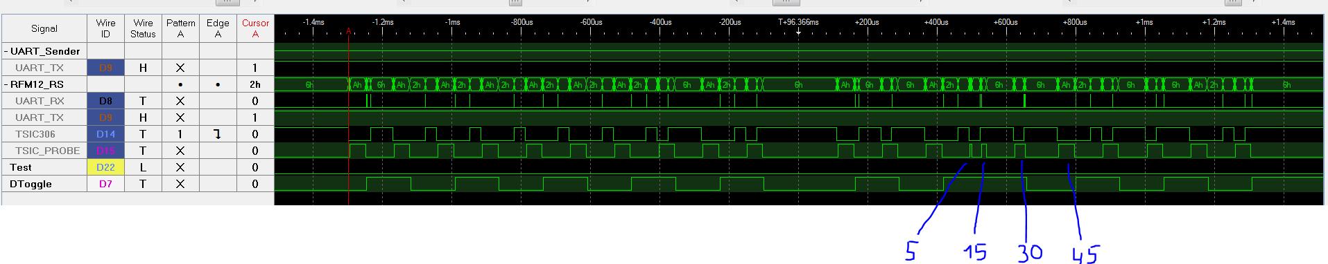 TSIC und ATMega - Mikrocontroller.net
