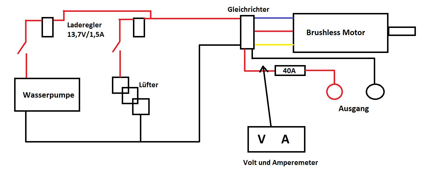 Hilfe beim Bau eines Generators - Mikrocontroller.net