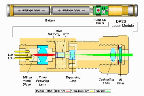 Koh 228 Rente Lichtquelle Bauen Kaufen Mikrocontroller Net
