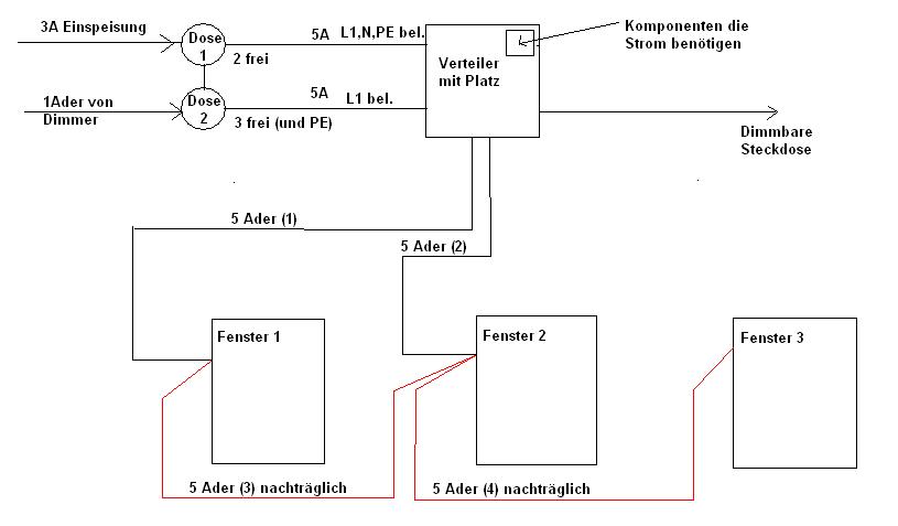 3V Relais mit 230V ansteuern - Mikrocontroller.net