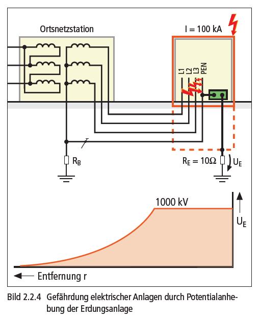 Widerstandsmessung Ohne Strommessung Mikrocontroller Net