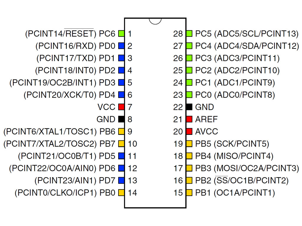 atmega32 datasheet на русском