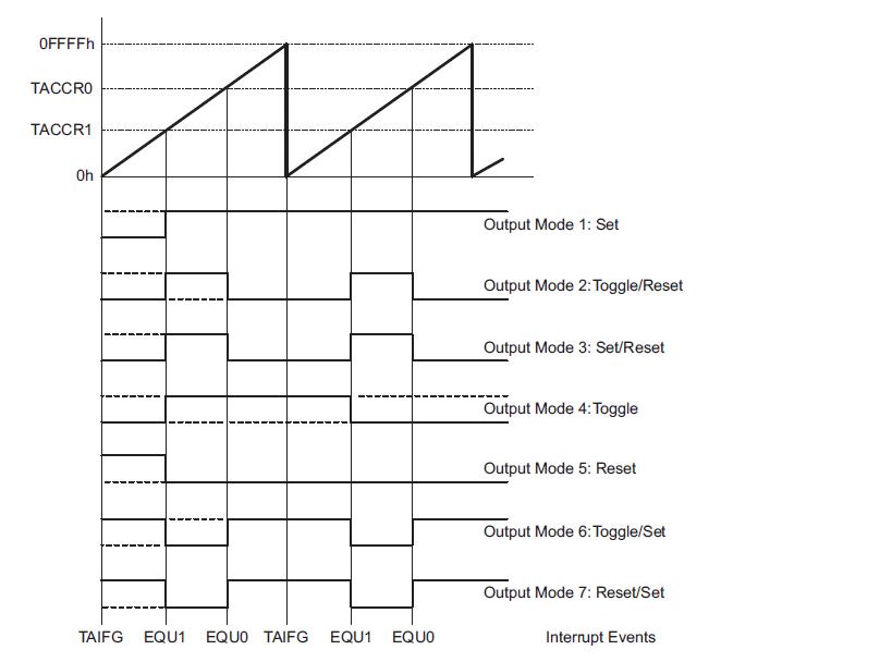 Ziemlich Schaltdimmer 3 Wege Diagramm Bilder - Elektrische ...
