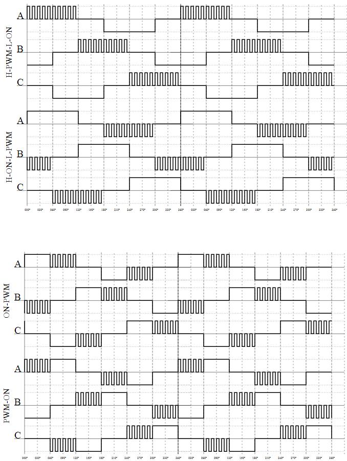BLDC Motore steuerung - Mikrocontroller.net