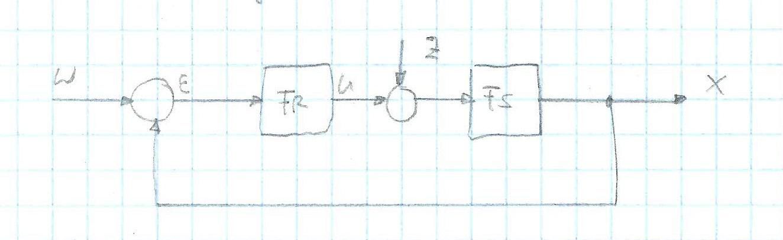 Stabilität des Regelkreises - Mikrocontroller.net