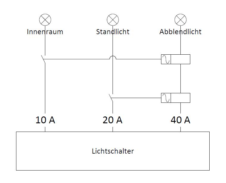 KFZ-Relais - maximaler Steuerstrom? - Mikrocontroller.net