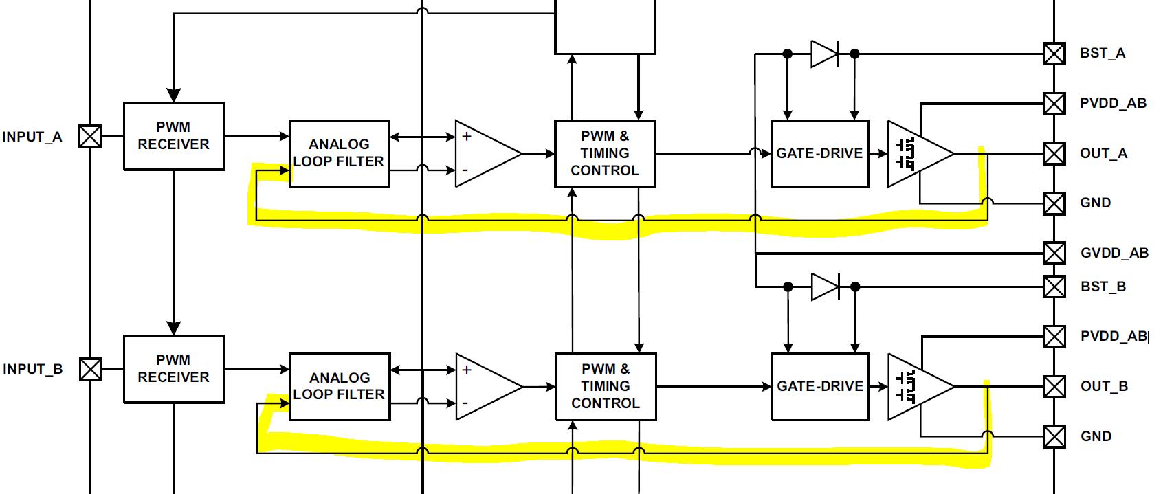 Class D Amp Berlegung Full Bridge Mit Tas5558 Pwm Ic Amplifier Circuit Preview Image For Prozessing