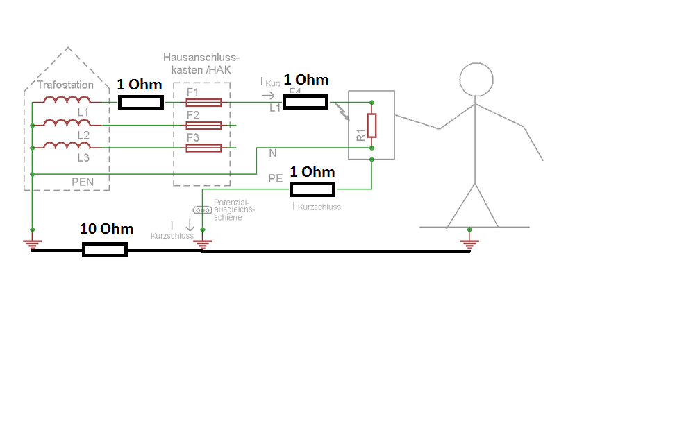 Vom Kraftwerk zur Steckdose - Mikrocontroller.net