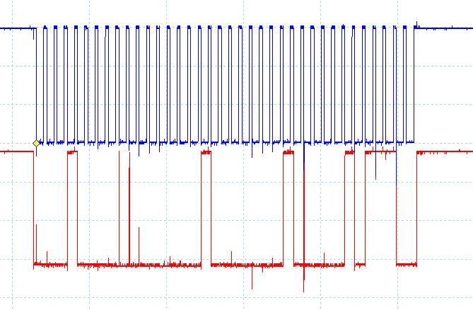 STM32F0 I2C Bus nach senden blockiert - Mikrocontroller net