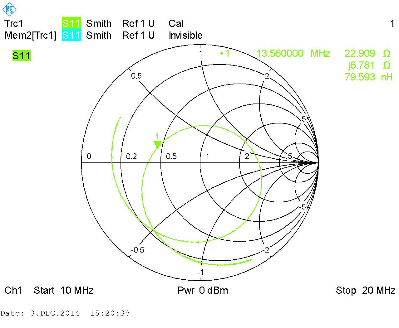 berechnung des stromes durch die antenne eines 13 56mhz. Black Bedroom Furniture Sets. Home Design Ideas