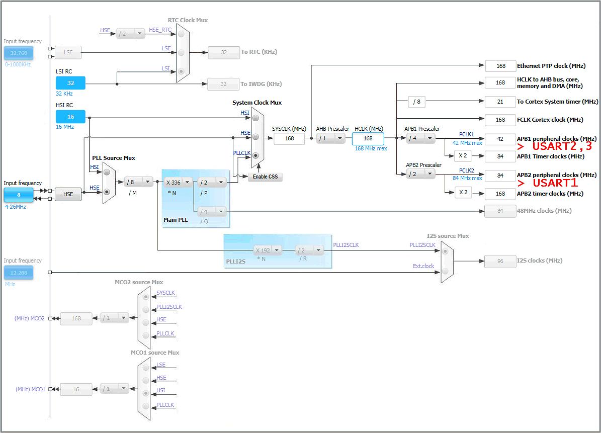 C++ auf einem MC, wie geht das? - Mikrocontroller.net