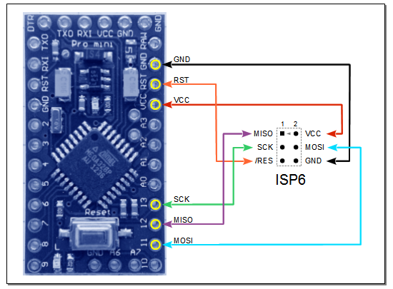 Arduino Pro Mini V X also Mpu Hookup Arduino Fritzing in addition Pinout G Mega Ch G also Hc as well Promini Icsp K. on arduino pro mini pinout