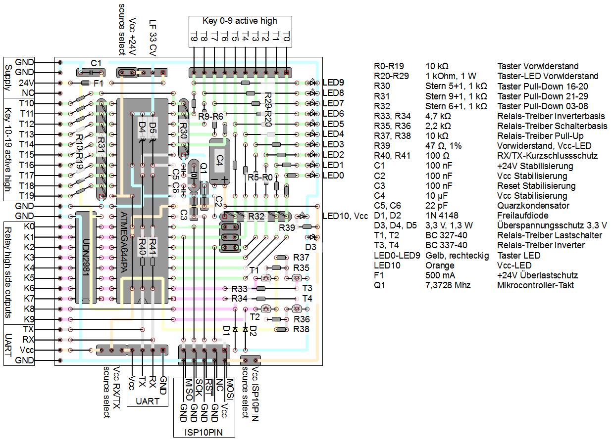 Modulplatine für zentrale Haussteuerung - Feedback - Mikrocontroller.net