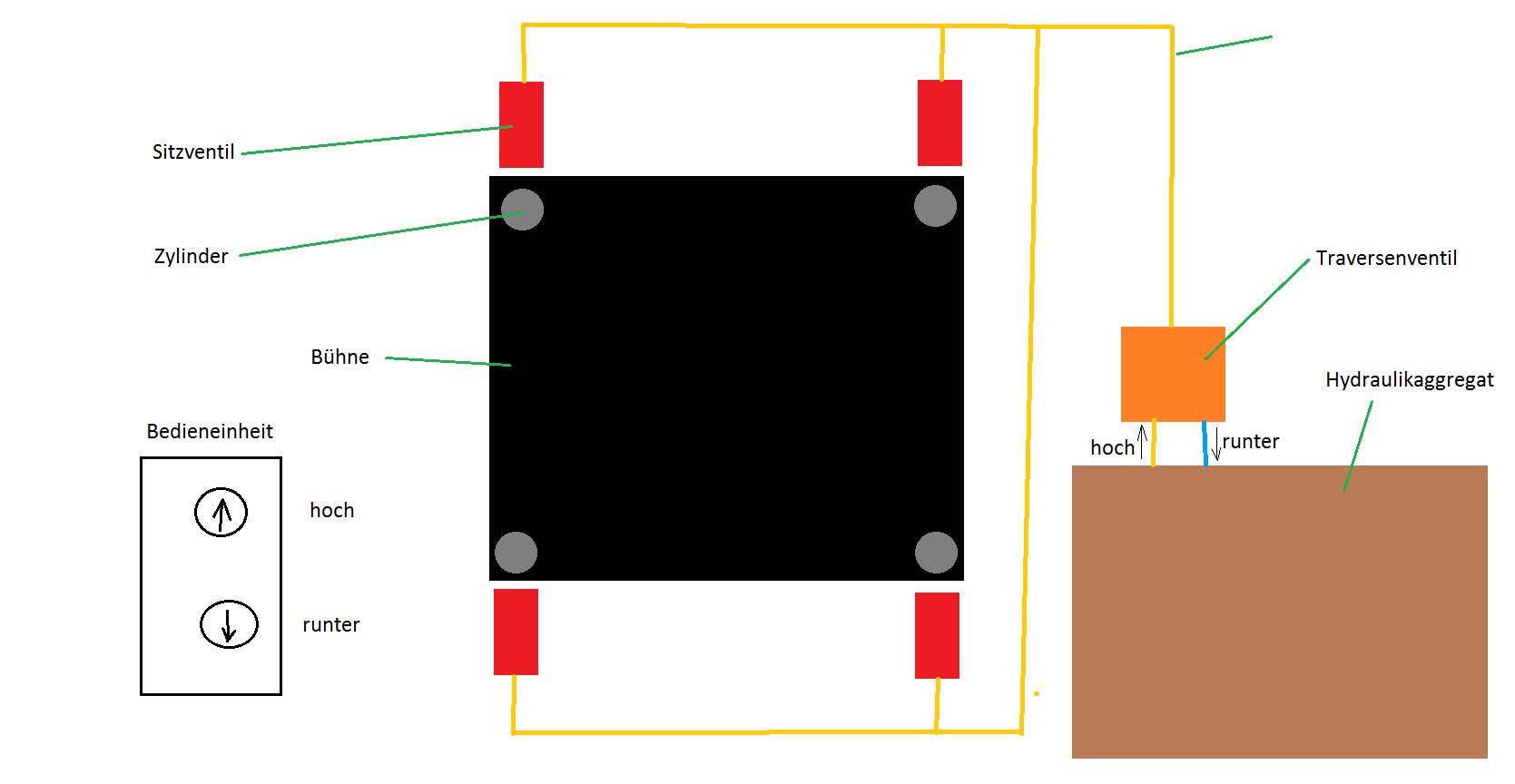 Schaltplan für Hebebühne - Mikrocontroller.net
