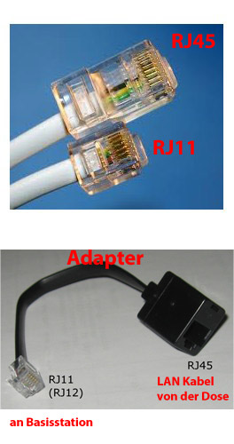 Analog Telefonanlage ans Patchfeld? - Mikrocontroller.net
