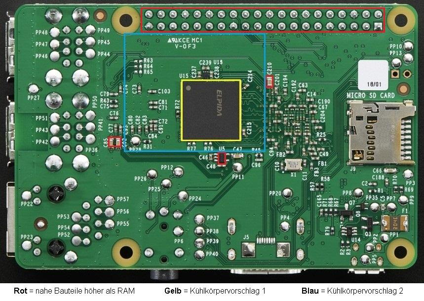 Raspi2 K 252 Hlk 246 Rper An Ram Anbringen Mikrocontroller Net